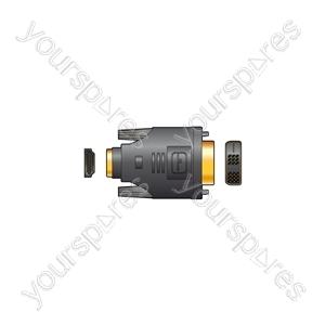 HDMI Socket to DVI Plug Coupler