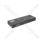 4K HDMI Switch / Splitter 2x4 - Switch/Splitter - HSS24