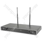 Dual UHF Wireless Beltpack System - NU2 Neckband/Lapel 863.3MHz + 864.3MHz - NU2-N
